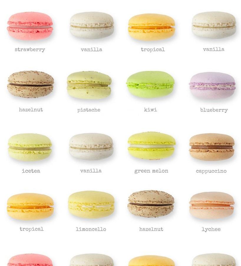 Papel pintado macarons de colores French Sweets 677242